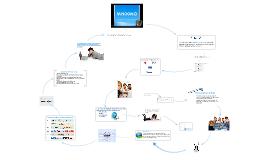 Videotutoriales para aprender haciendo y construir aprendiendo
