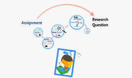 Copy of from Assignment to Research Question