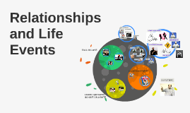 Relationships and Life Events