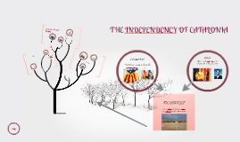 Copy of THE INDEPENDENCY OF CATALONIA