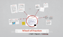 Wheel of Fraction
