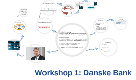 Workshop 1: Danske Bank