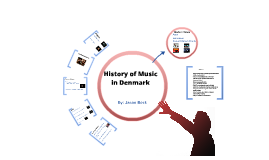 History of Music in Denmark