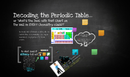 Decoding the Periodic Table...