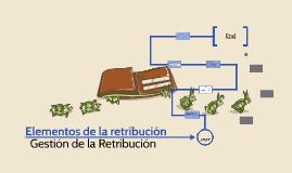 Gestión de la Retribución