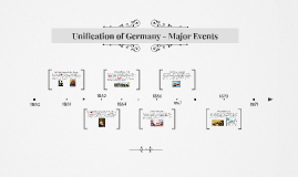Unification of Germany - Major Events