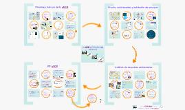 Teórica qPCR en Microbiología Ambiental