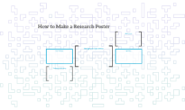 How To Make a Resarch Poster