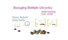 Managing Multiple Libraries