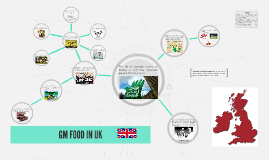 GM FOOD IN UK
