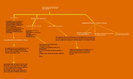 mapa conceptual sobre los temas, subtemas, fechas y acontecimientos más importantes vistos en la unidad