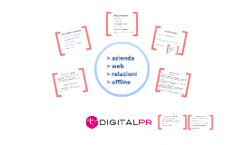 Digital P.R.