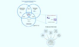Programa de cátedra Prácticas Políticas y Sociales de Planea