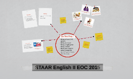 Copy of New STAAR English II EOC