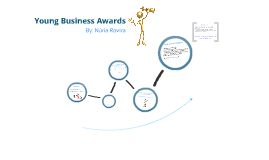 Session 7 (1st Batx) - Young Business Awards