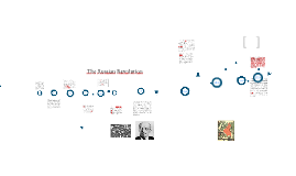 Copy of Russian Revolution Timeline