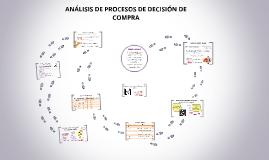Copy of ANÁLISIS DE PROCESOS DE DECISIÓN DE COMPRA