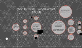 War, Terrorism, Global Conflict (Ch. 14)