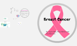 Copy of Breast Cancer