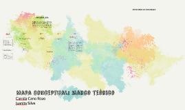Mapa Conceptual: marco teórico
