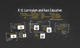 K-12 Curriculum and Race Education