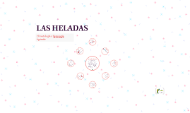 Copy of LAS HELADAS