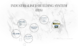 INDUSTRIALISED BUILDING SYSTEM (IBS)