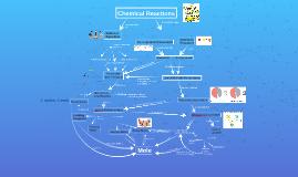 Concept Map- Reactions to Moles
