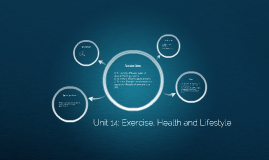 Unit 14: Exercise, Health and Lifestyle