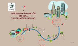 Copy of PROCESOS DE FORMACIÓN DEL SENA