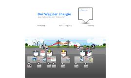 Der Weg der Energie 9I10 B