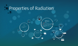 Properties of Radiation