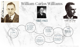 Williams Carlos Williams