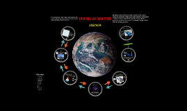 Copy of Seven States Of Matter