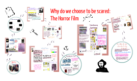 Copy of Copy of Why do we choose to be scared? the horror film