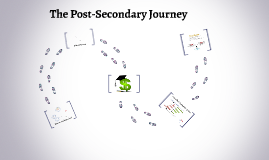 Back-up Copy of The Postsecondary Journey