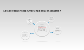 Social Networking Affecting Social Interaction
