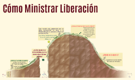 Copy of Cómo Ministrar Liberación