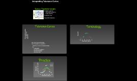 Copy of Tolerance Curves