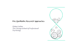 Copy of Five Qualitative Research Approaches