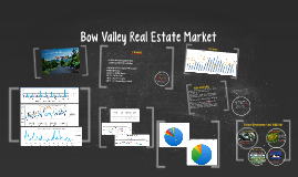 Bow Valley Real Estate Market