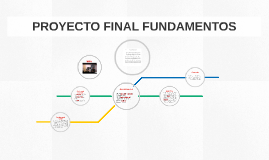 Proyecto Final Fundamentos