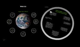 Entenda o que é a Web 2.0