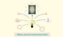 Última Jornada Institucional 2018