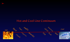 Hot and Cool Line Continuum