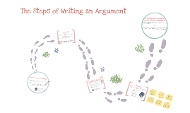 Copy of The Steps of Argumentative Writing