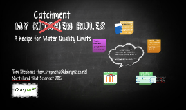 My Catchment Rules