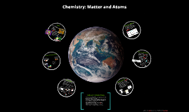Chemistry: Matter and Atoms