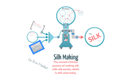 Silk Making