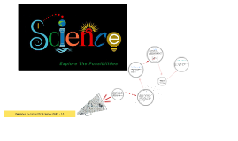 Galaxies Science 2015 - 16  Class Overview